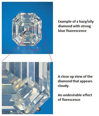 overblue diamond