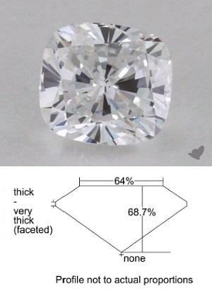 cross shaped center cushion cut gemstone shadows
