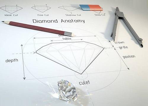 diamond cut anatomy crown depth girdle pavilion culet