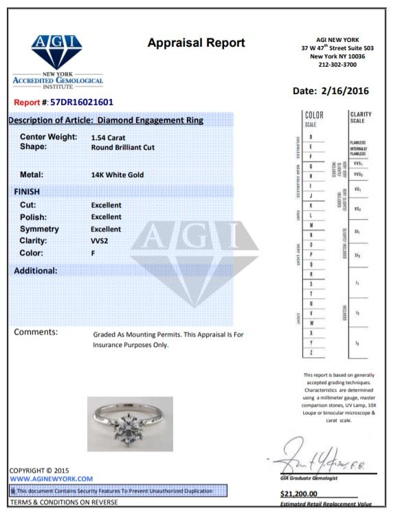 appraisal document resale value agi report