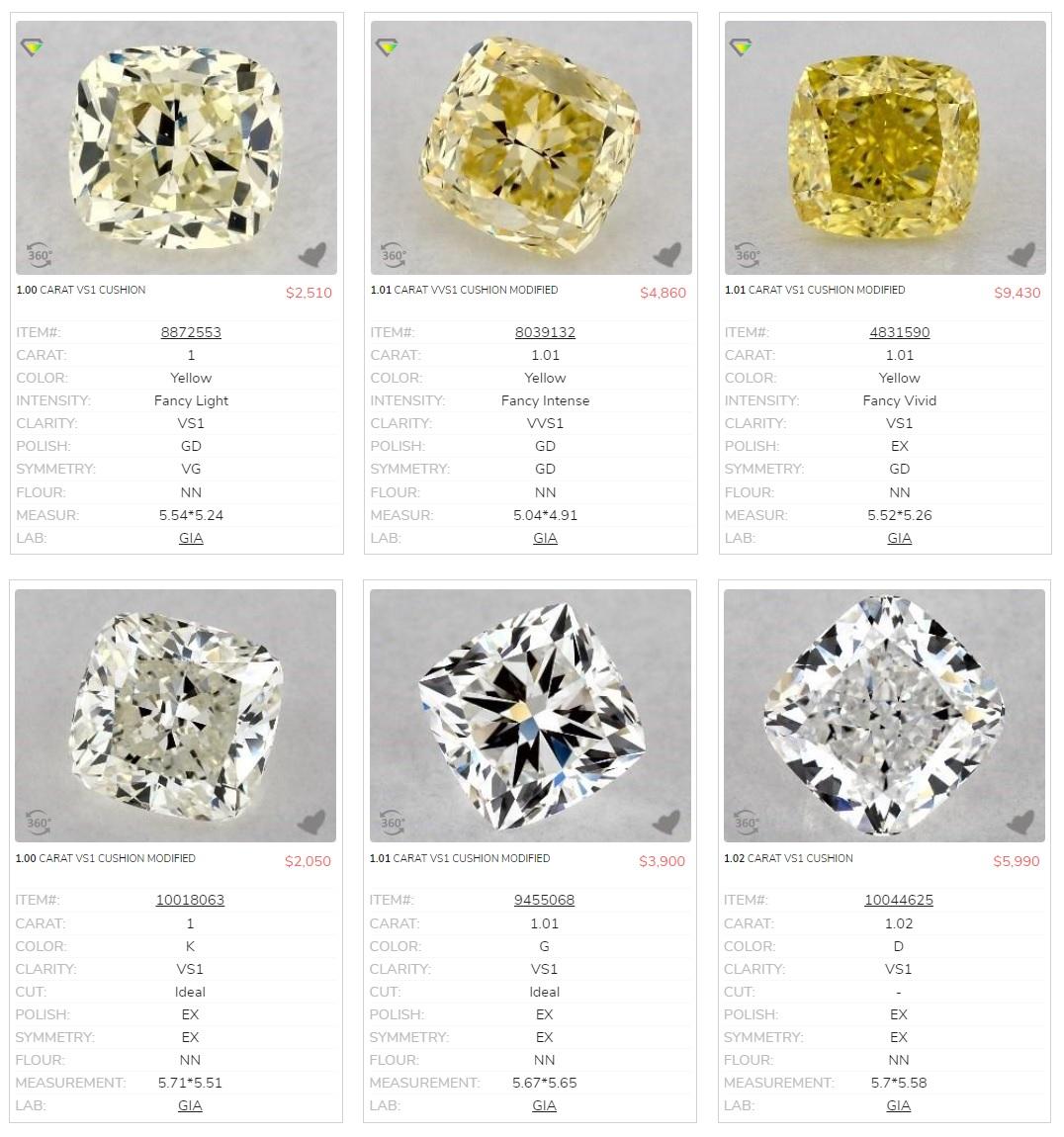 price comparison of yellow diamonds vs white diamonds which is more expensive